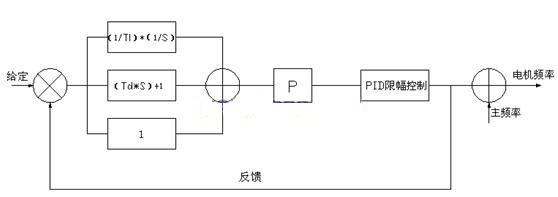 电路 电路图 电子 设计 素材 原理图 558_197