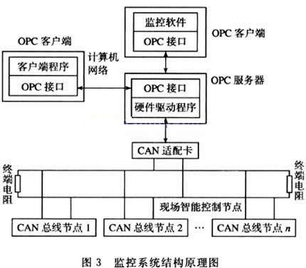 电路 电路图 电子 设计 素材 原理图 430_377